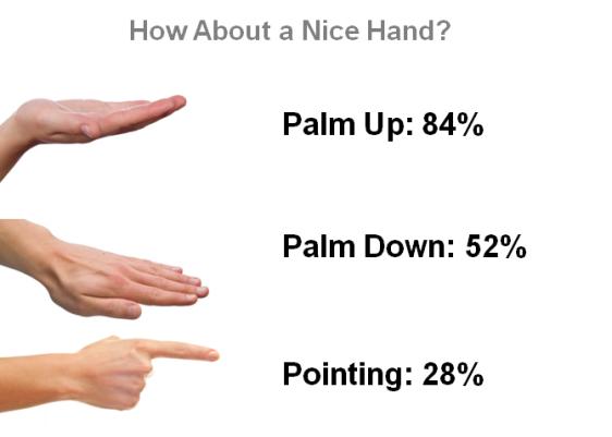 Hand-Gestures-Slide
